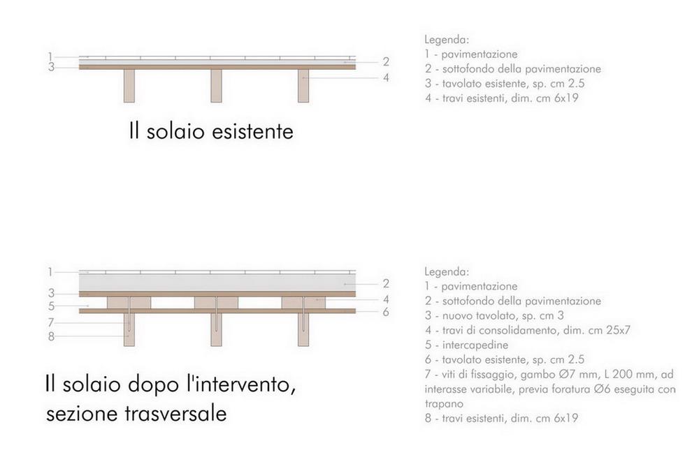 Terminali antivento per stufe a pellet for Progetti di garage in blocchi di calcestruzzo